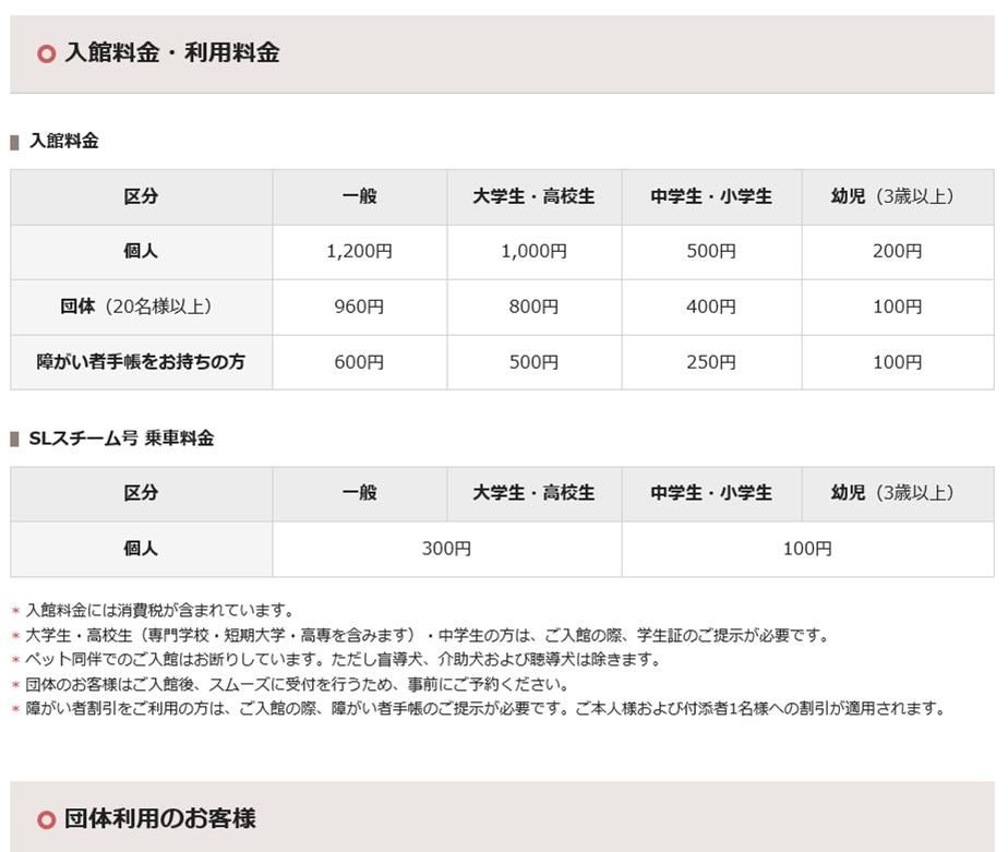 京都鉄道博物館の通常入場料金