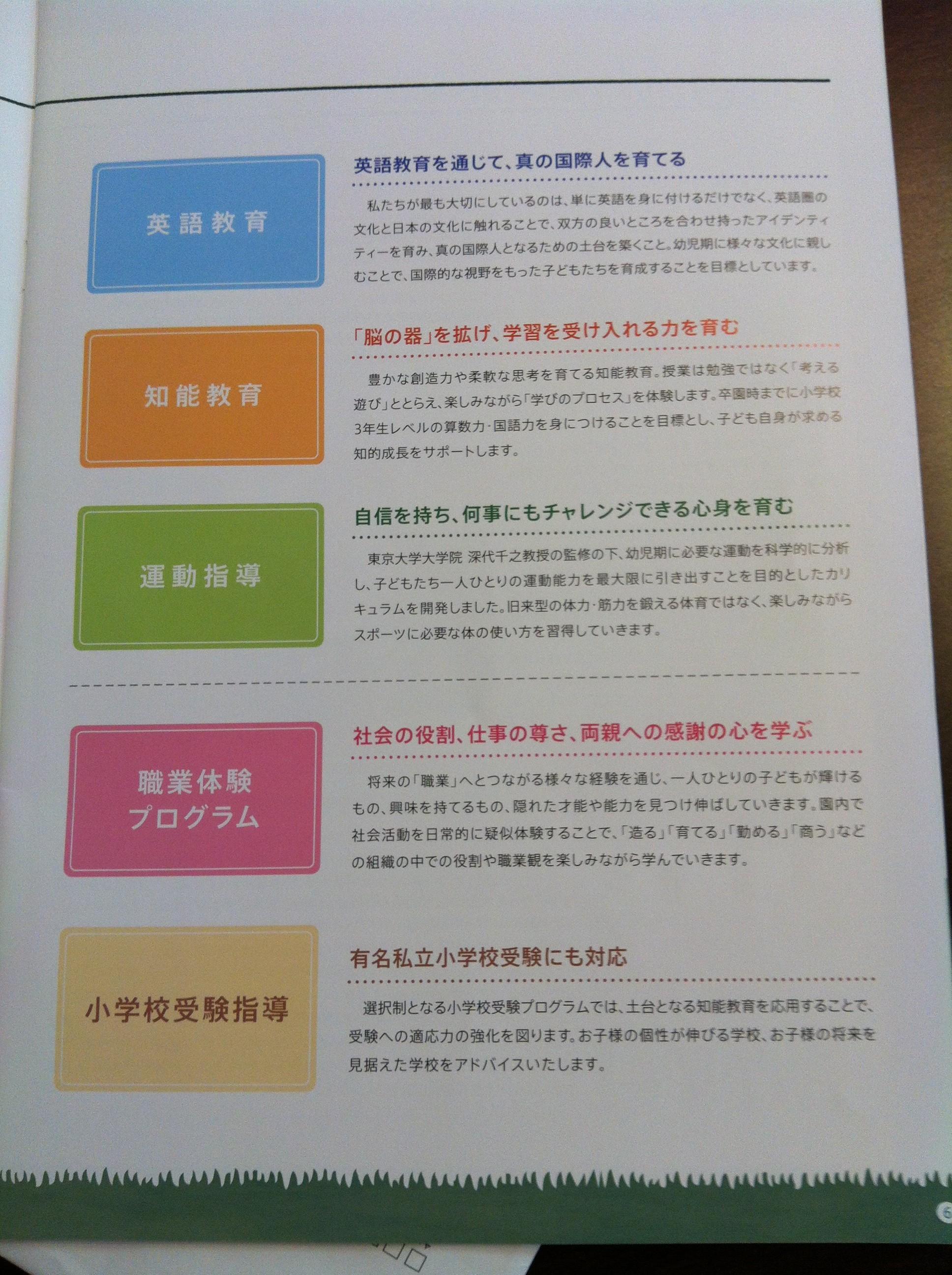 キッズデュオ(kids duo)の説明会で配られたパンフレット6ページ目の画像キャプチャ