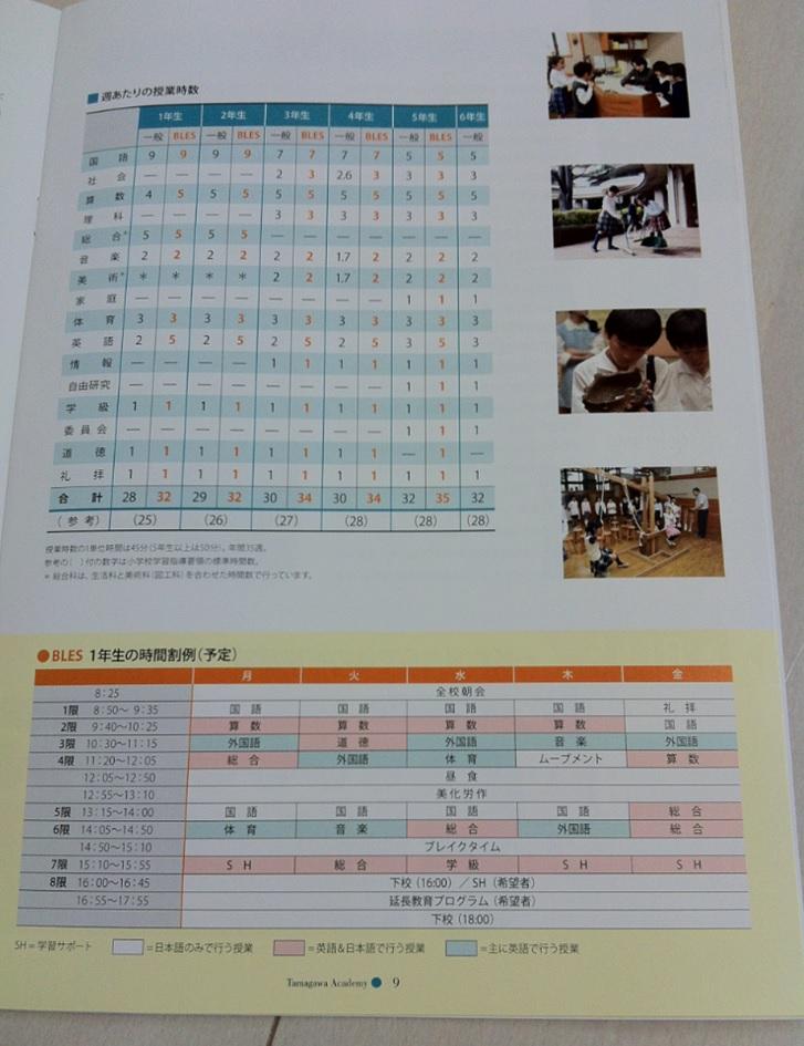 玉川学園小学校の学校案内パンフレット画像キャプチャ(ページ9)