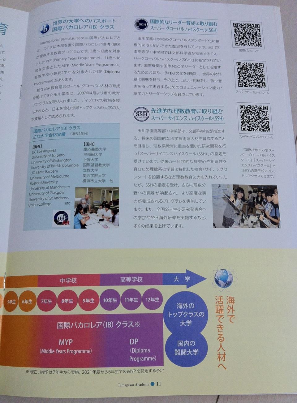 玉川学園小学校の学校案内パンフレット画像キャプチャ(ページ11)