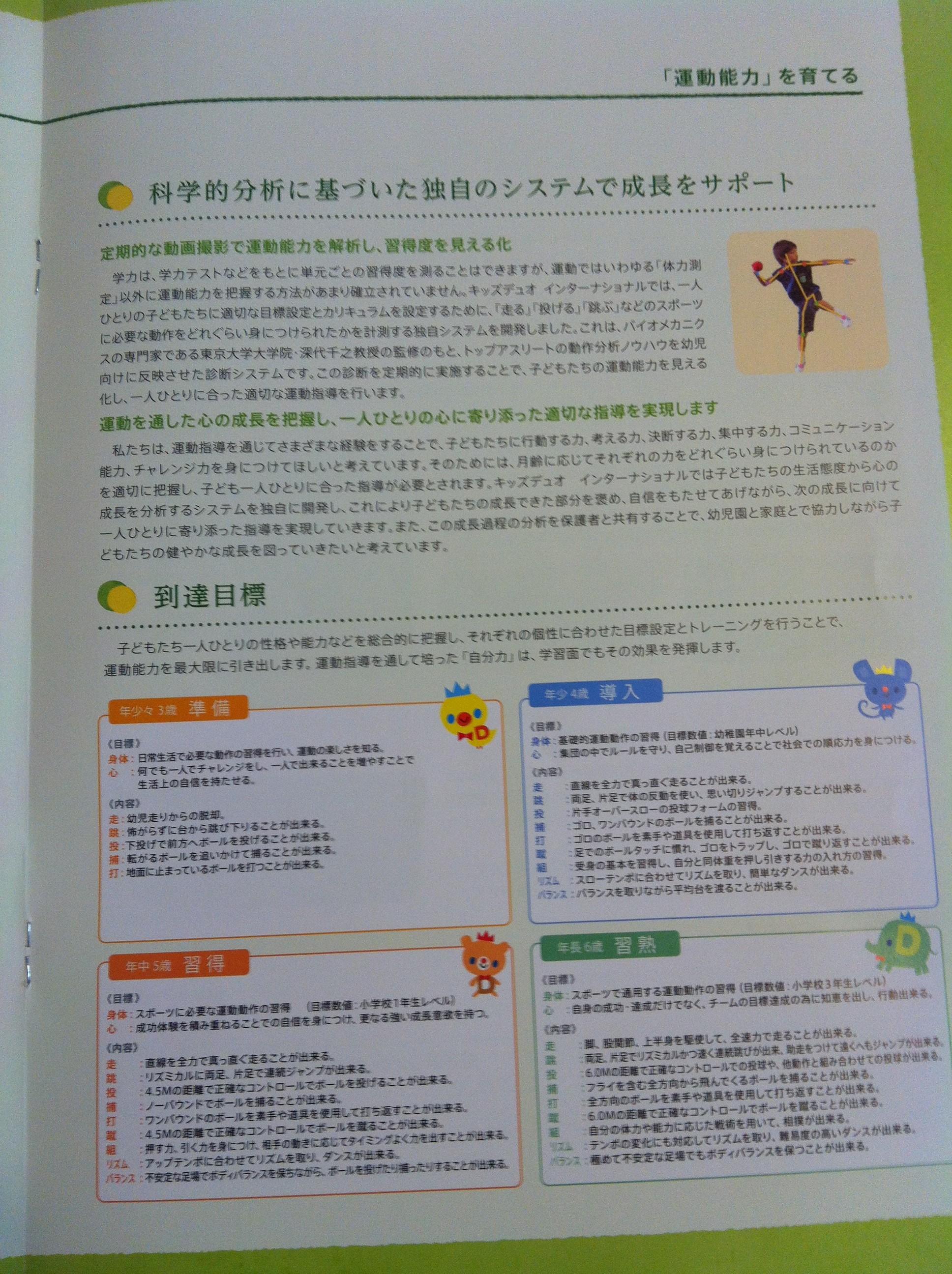 キッズデュオ(kids duo)の説明会で配られたパンフレット12ページ目の画像キャプチャ
