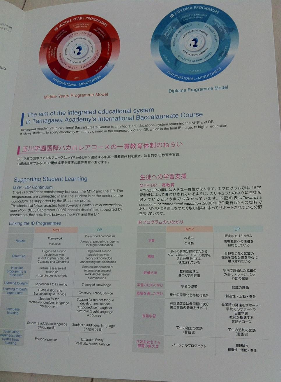 玉川学園小学校のIBプログラム画像キャプチャ(ページ2)
