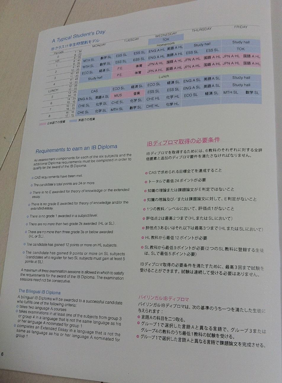 玉川学園小学校のIBプログラム画像キャプチャ(ページ5)