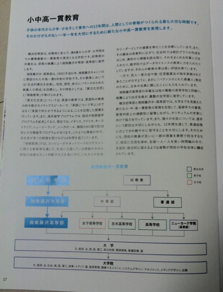 慶應義塾横浜初等部のパンフレット(15ページ目)の画像