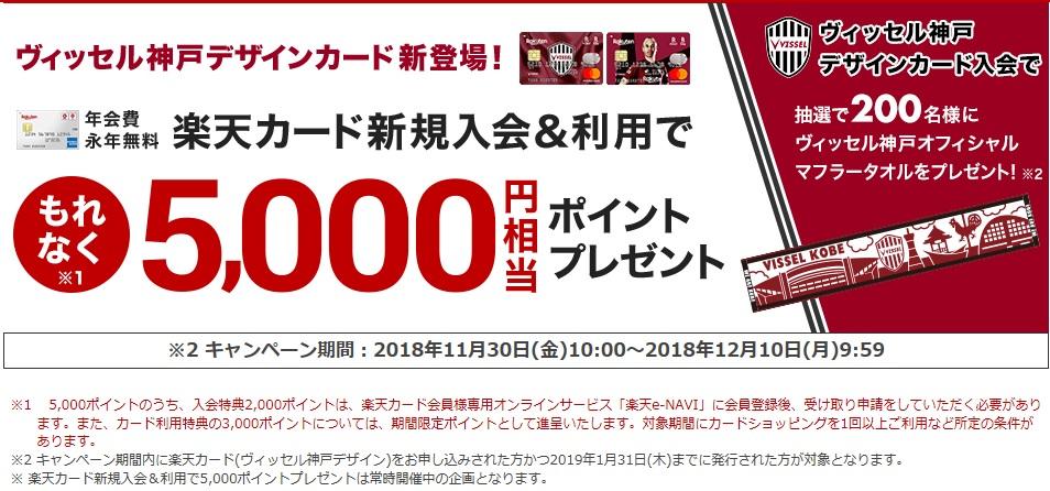 楽天のカード発行&利用で5,000円分のポイントがもらえるキャンペーンの画像