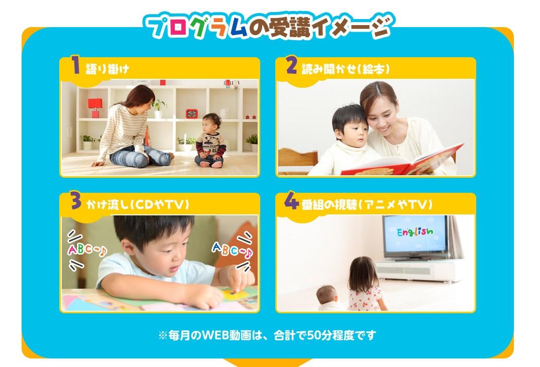 TOEベビーパーク公式ホームページの画像「通信講座『実践「お母さんの為の英語育児」』の受講イメージ」