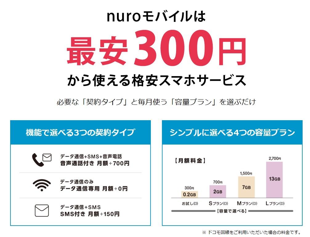 ソフトバンクから乗り換える会社②nuro mobile