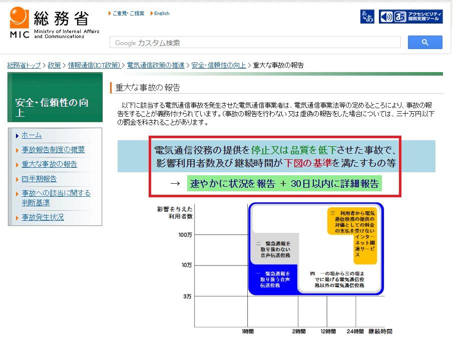 総務省公式ホームページ「重大な事故の報告」の画像