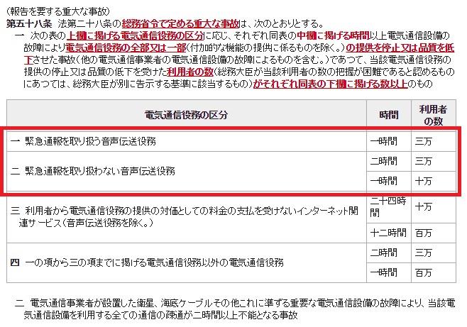 総務省公式ホームページ「重大な事故の報告」内にある重大な事故の判断基準の画像