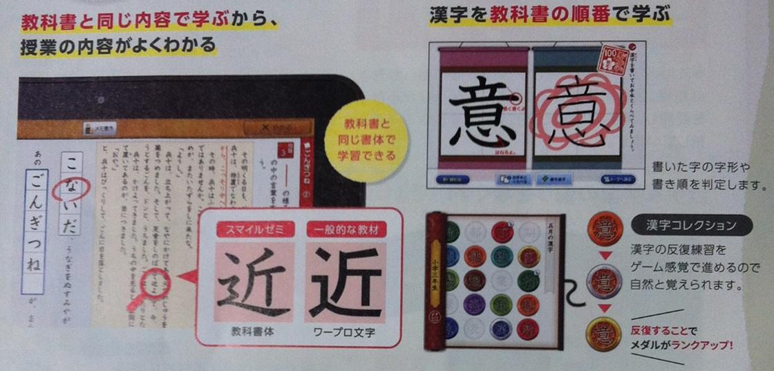 スマイルゼミのチラシに記載されている「教科書と同じ内容を同じ順番で学んでいく」というイメージ画像