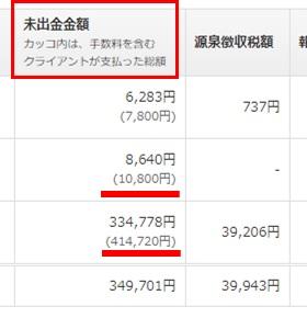 クラウドワークスの記事作成で月収40万円を超えた証拠画像(アップのimage画像)