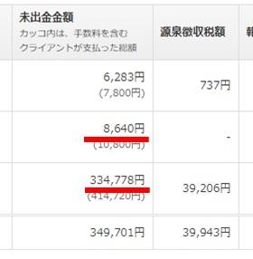 クラウドワークスで月収40万円を稼いだ主婦ライターの報酬画像(手数料・源泉徴収控除後)のイメージ