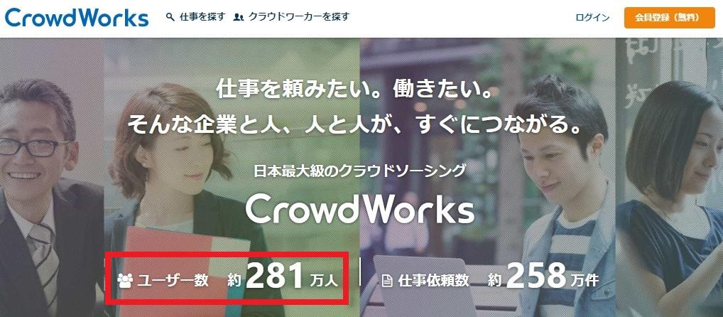 クラウドワークス公式ページのTOP画像「2019年6月時点でクラウドワークスに登録しているワーカーは約281万人」というイメージ