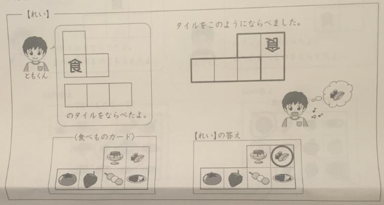 SAPIXの入室テストで出題された算数の回転問題(小学2年生10月)の例のイメージ画像