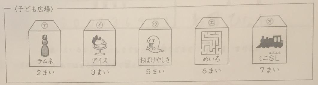 SAPIXの入室テストで出題された算数の推理問題(小学2年生10月)の子ども広場で使うチケットの枚数に関するイメージ画像