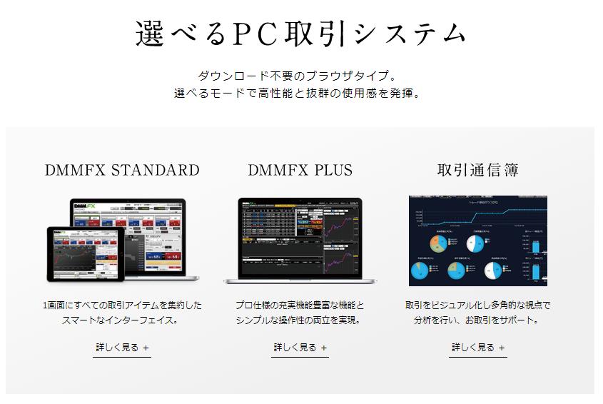 DMM FXの人気の秘訣「多彩な機能と使いやすさで人気のPCツール」のイメージ画像