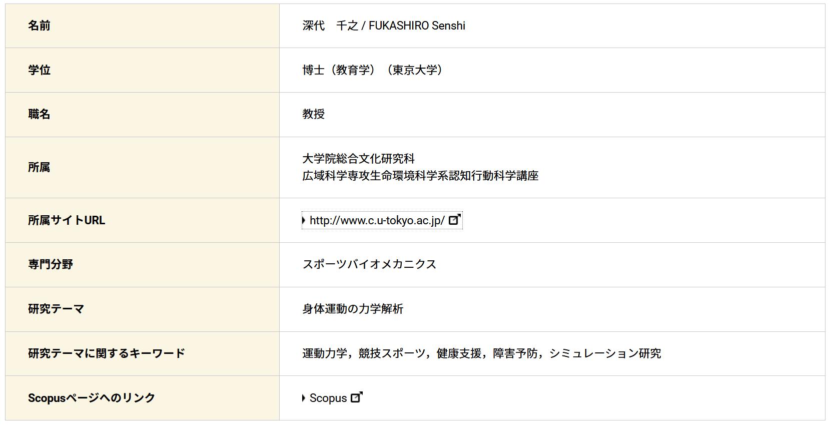 忍者ナインを監修されている深代 千之さんが東京大学のホームページで紹介されている画像