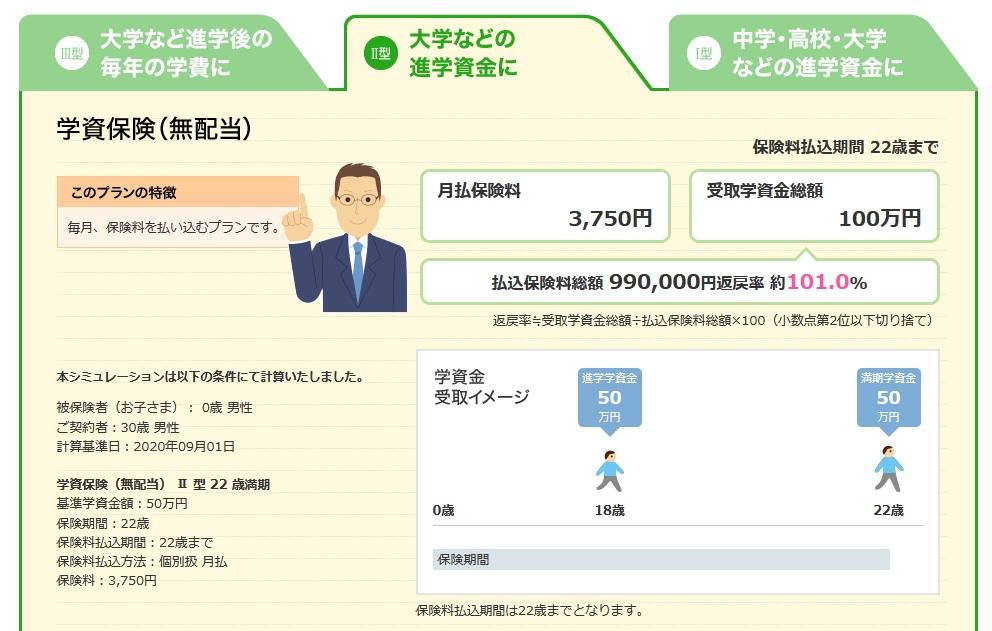 ソニー生命の学資保険で月額3,000円で加入するプランの一例