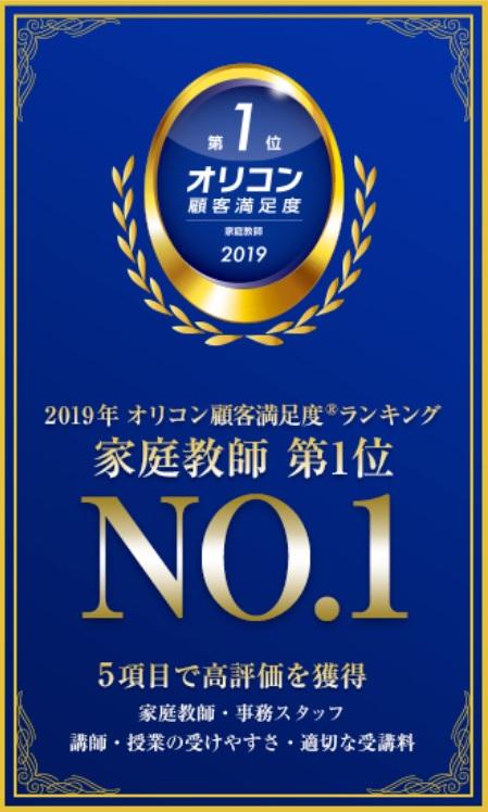 学研の家庭教師がオリコン満足度1位を獲得(2019年)