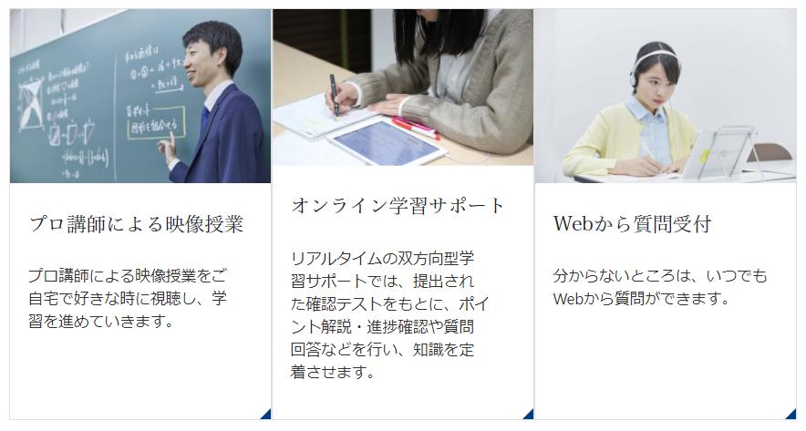 Z会の教室のオンライン授業の内容