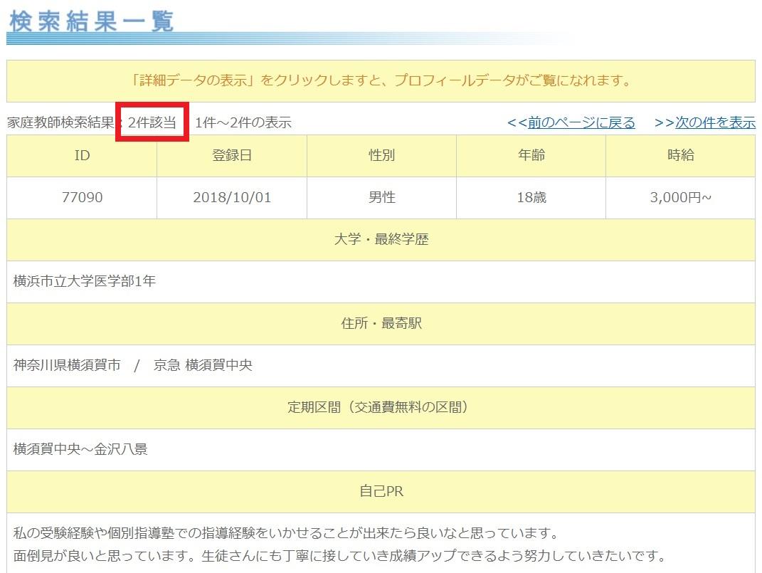横須賀市で注目されている家庭教師のASKの講師登録者数(横須賀中央駅)