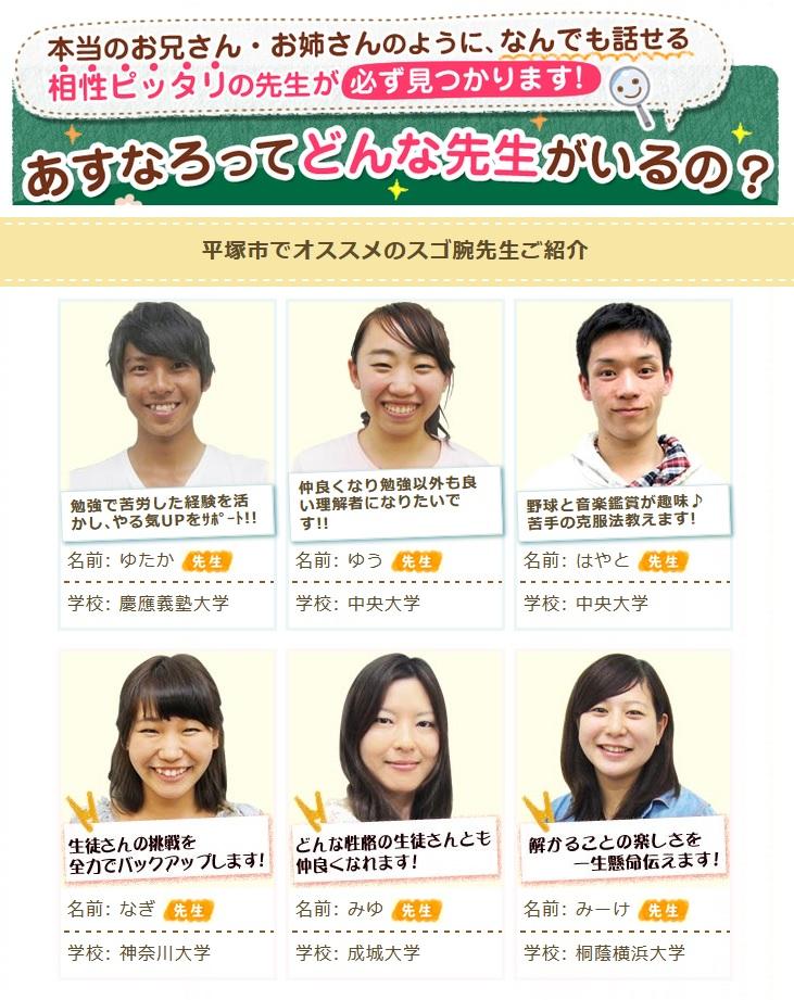 家庭教師のあすなろのうち平塚市内で登録している家庭教師のプロフィール