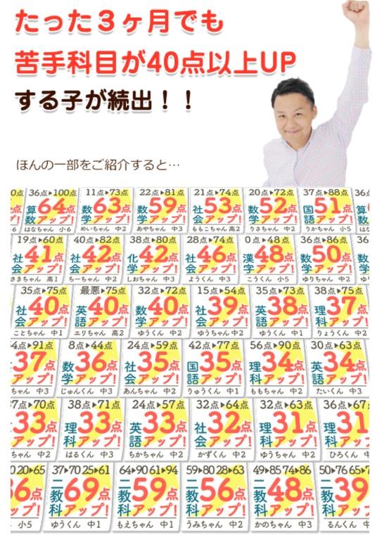 家庭教師のあすなろにおける三浦市の学習アンケート結果