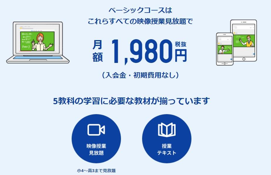 スタディサプリは月額料金1,980円で小学4年生~高校3年生の映像授業が見放題