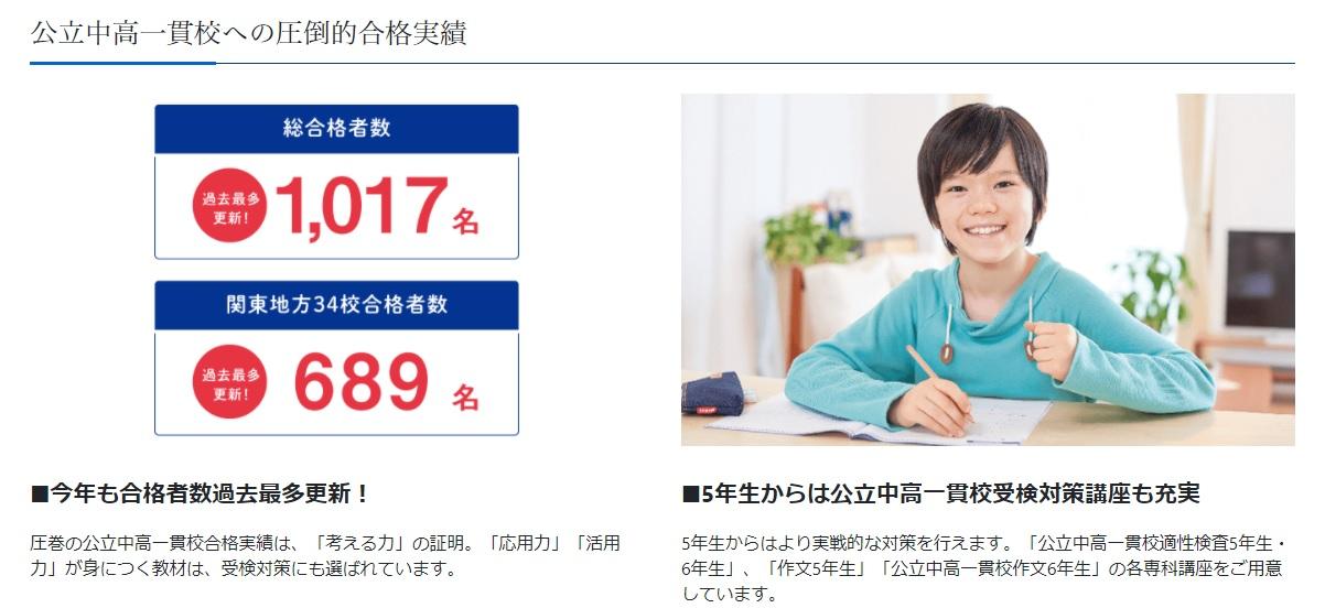 中学受験 公立・都立中高一貫校に強いZ会小学生コース