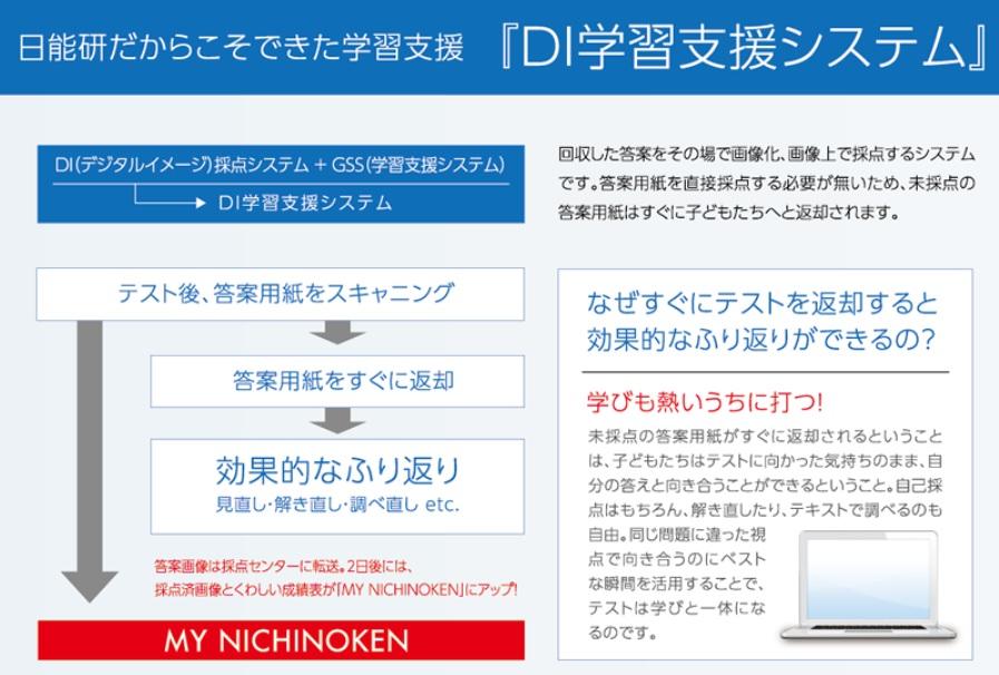 日能研関西 web教室 中学受験のためのDI学習支援システム