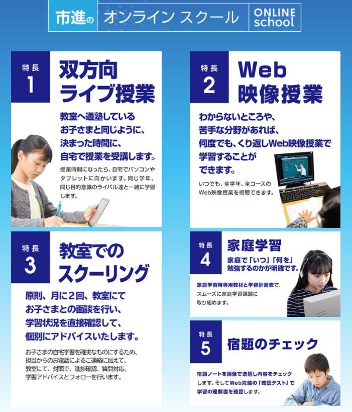 首都圏で中学受験におすすめのオンライン学習塾 市進オンラインスクールの特徴