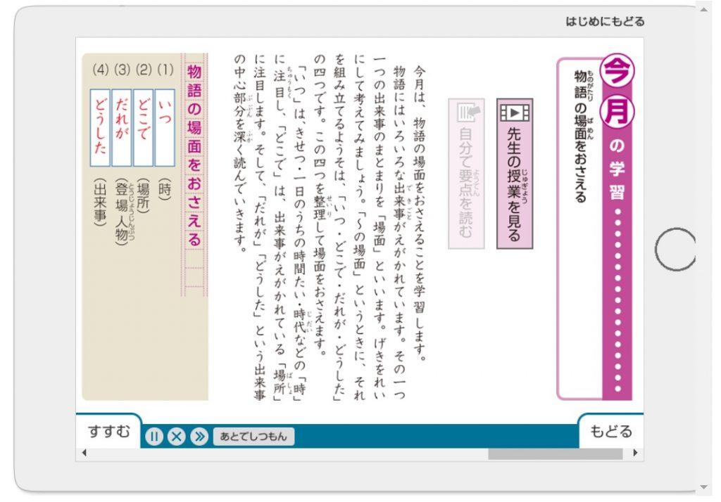 Z会中学受験コース 3年生 国語 要点・練習問題自分で読む