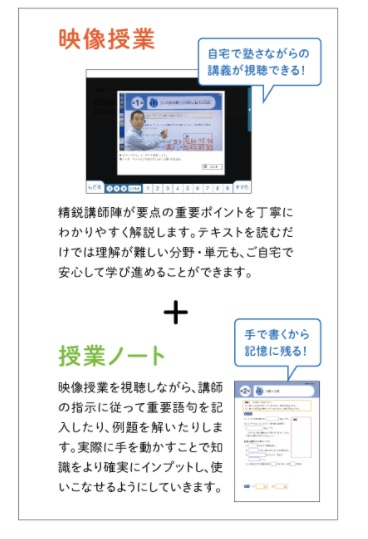 "Z-kai Junior High School Examination Course ""Cram School Combined Key Points Learning Plan"" Use lesson notes while watching video lessons"