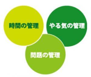 中学受験におすすめのプロ家庭教師 代々木進学会 3つの管理