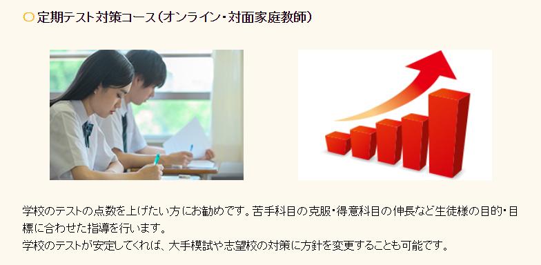 学研のオンライン家庭教師の定期テスト対策コース