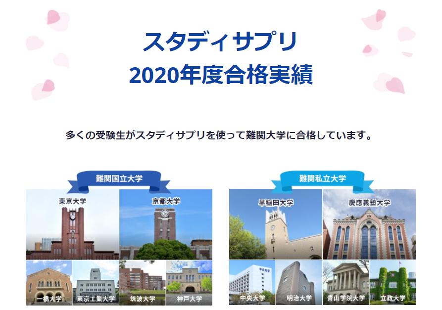 スタディサプリ 高校講座 大学受験 2020年度合格実績  2021年9月8日